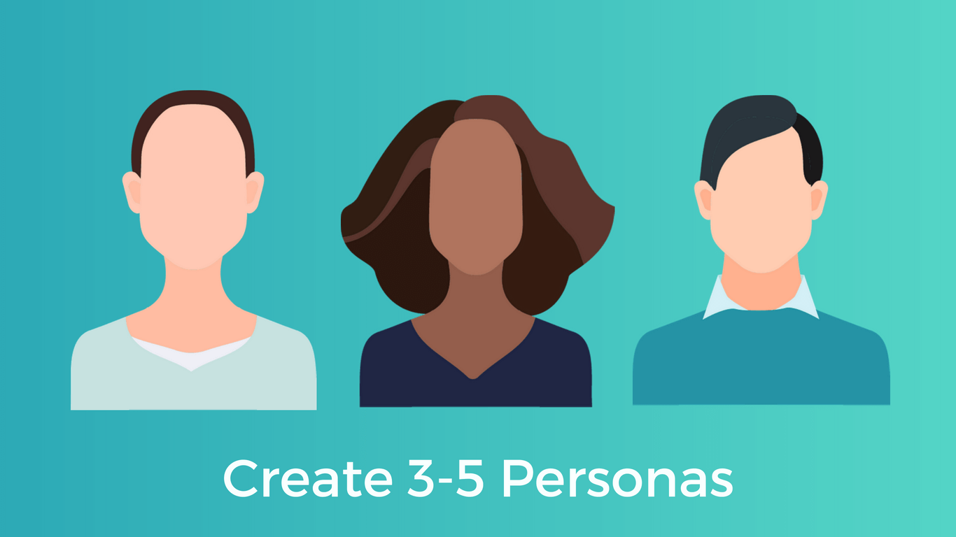 customer persona creation for small business